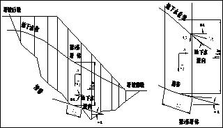 得荣县某不稳定斜坡稳定性分析及控制措施