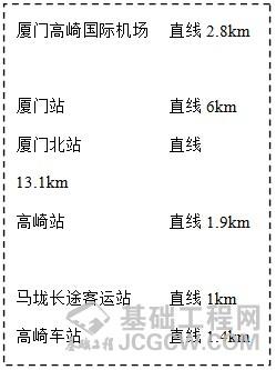 第七届深基础工程发展论坛报名通道开启啦!!!
